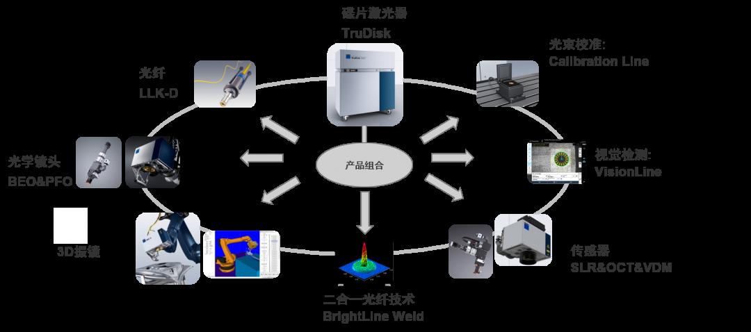 激光焊接系统.jpg