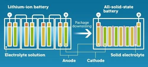 固态锂电池.jpg