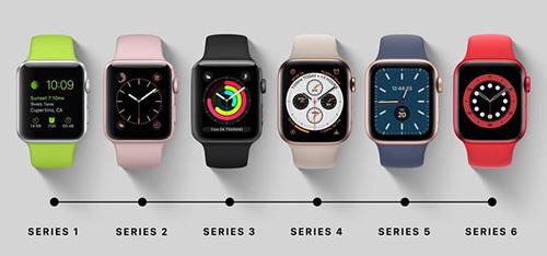 历代苹果手表.jpg