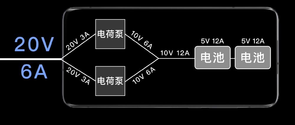 串联降压充电方案.jpg